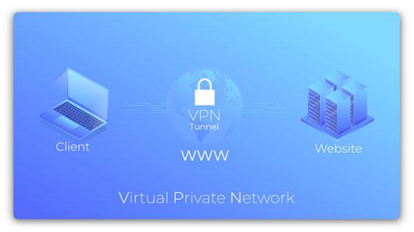 Φιλοξενία ιστοσελίδων σε vpn servers από την graphicnet στην Αθήνα